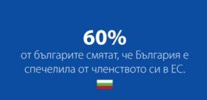 Eurobarom